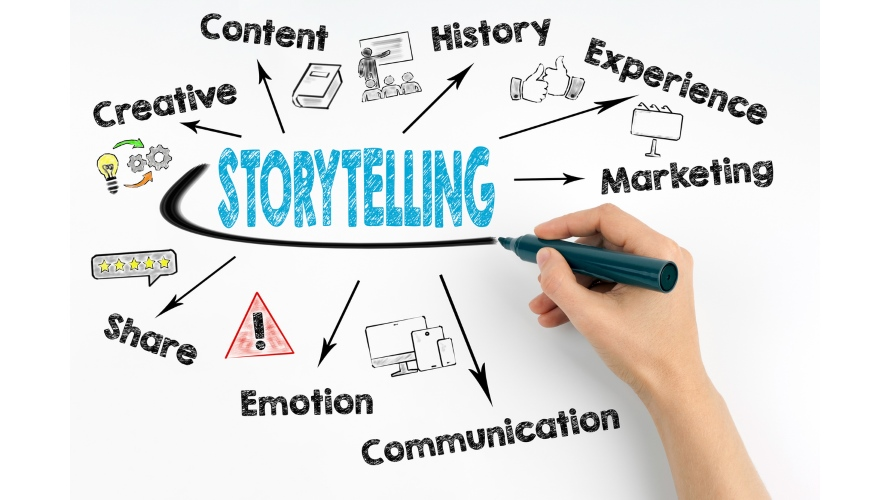 How Brands Can Use Animation for Cross-Platform Storytelling!